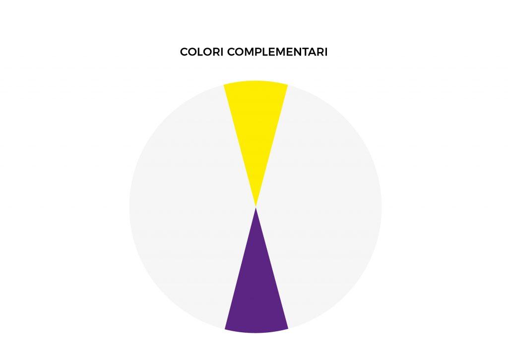 Schema dei colori complementari