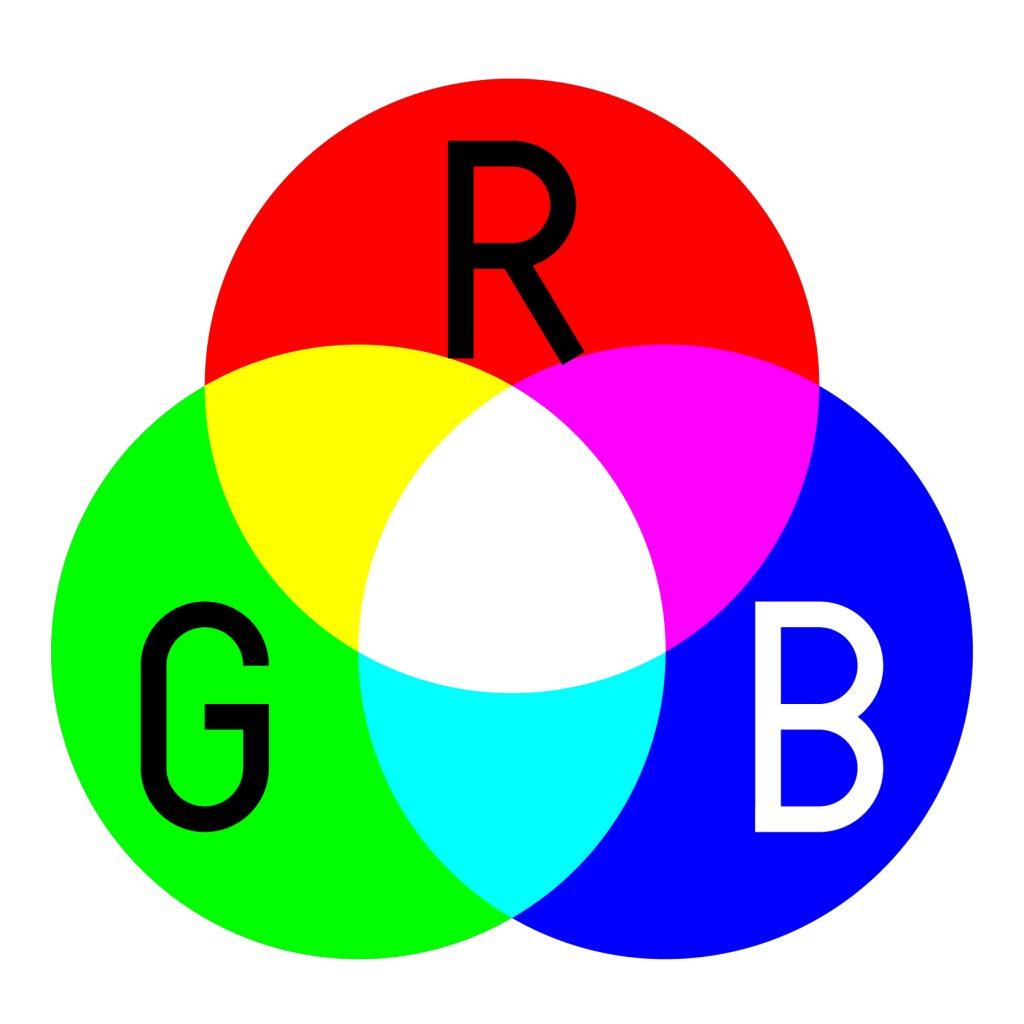 Schema dei colori RGB